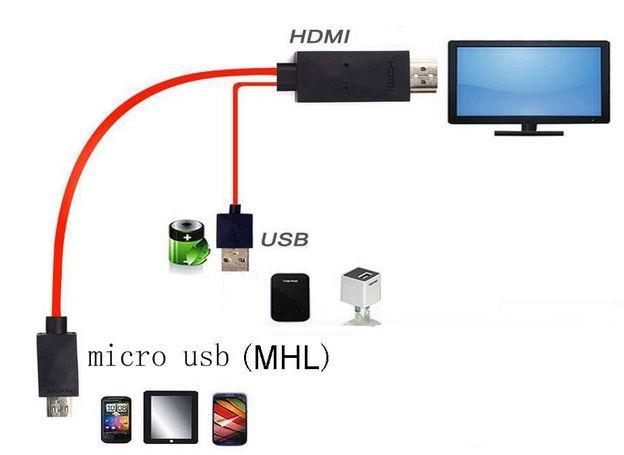 adapter kabel mhl micro usb usb hdmi sprz t rtv przej ci wki sprz t rtv kable video. Black Bedroom Furniture Sets. Home Design Ideas